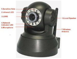 ip webcam features