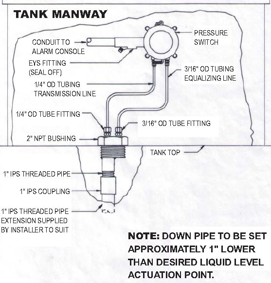 overfill alarm schematic